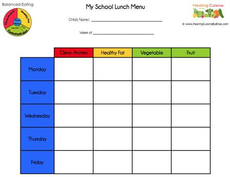 healing cuisine school lunches part 3 menu planning