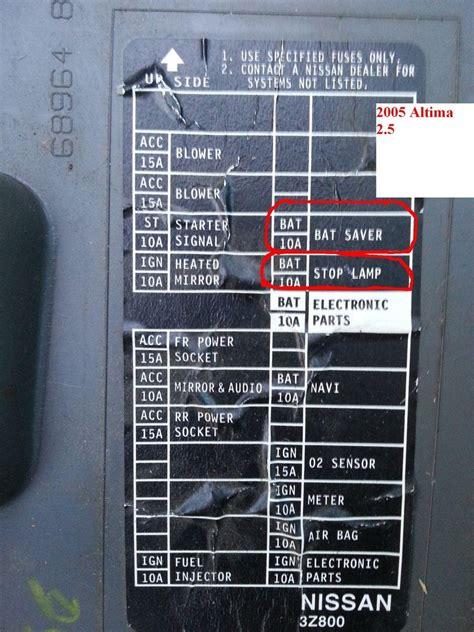 2011 nissan juke fuse box diagram nissan juke radio fuse
