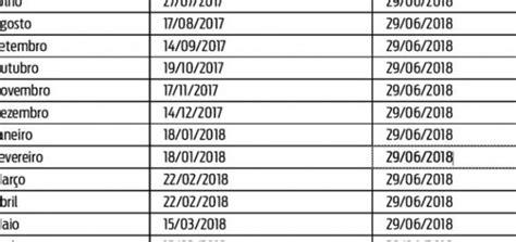 Calendario Do Pis 2017 E 2018 Urgente Foi Divulgado O Novo Calend 225 Do Pis Pasep 2017