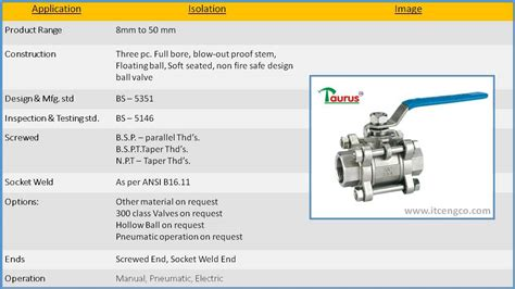 Gembok 50mm Pendek American Tool Grade 9 industrial valves manufacturers industrial valves market industrial valves manufacturers in