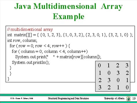 vector tutorial in java related keywords suggestions for java array