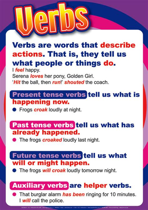 printable verb poster category verbs