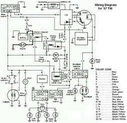 87 tw 200 regulator stator wiring question