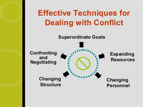 12 Basic Tips For Dealing With Conflict by Conflict And Negotiation New