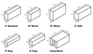 concrete block sizes cement blocks sizes www imgkid the image kid has it