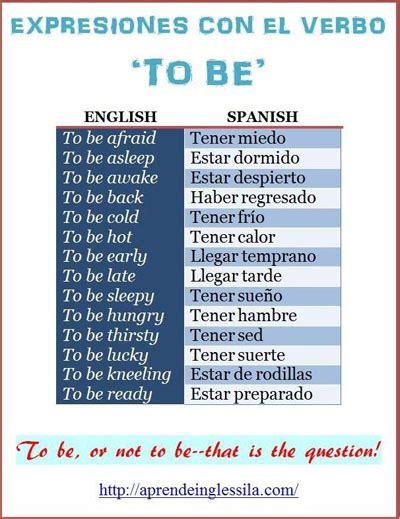 preguntas con wh y verbo to be el verbo to be parte 1 aprende ingl 233 s sila