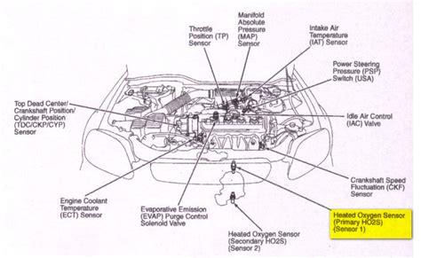 civic   stock vtec engine  engine  running    car