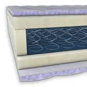 federkern oder kaltschaum welche matratze passt zu mir federkern kaltschaum
