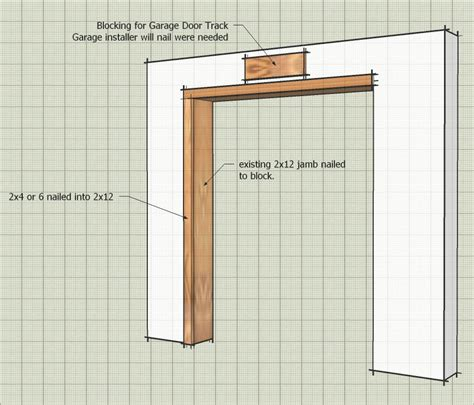 How To Frame Garage Door Opening Door Frame Garage Door Framing
