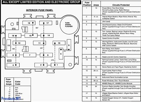 2011 ford f 450 fuse box diagram wiring diagrams wiring