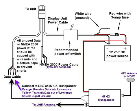 lowrance wiring harness wiring diagram with description
