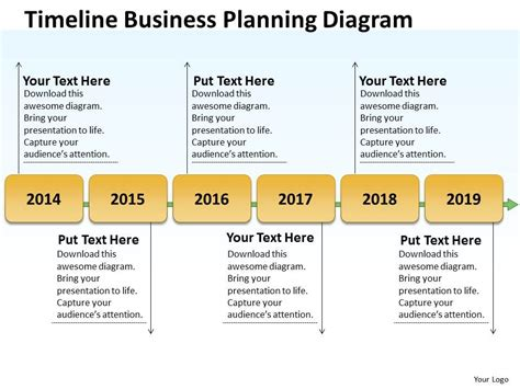 business plan timeline template business diagram exles timeline planning powerpoint