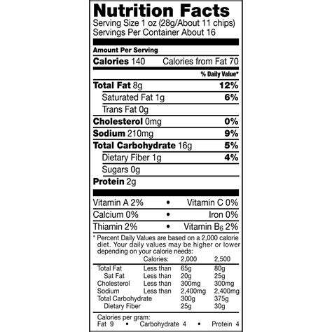 Nutri Facts doritos chips nutrition facts www pixshark images