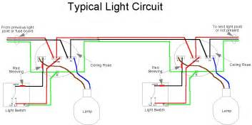 light circuit home electrics cables