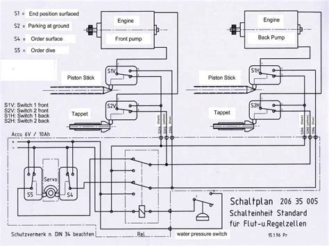pedrollo water wiring diagram wiring diagram