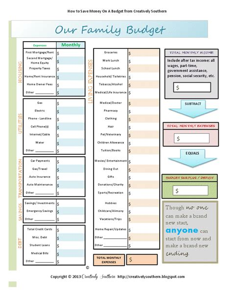 Free Budget Worksheets by Budget Worksheet Free Printable Pdf Printables