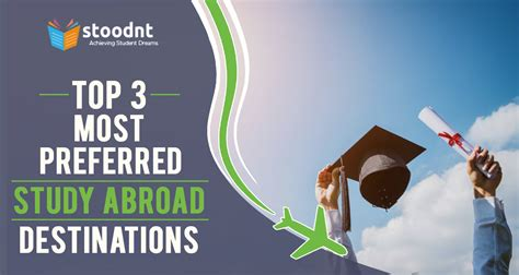 Best Place To Do Mba Abroad by Top 3 Most Preferred Study Abroad Destinations