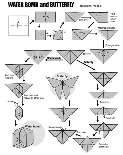 Origami Butterfly Diagram - origami butterfly make it for a simple sweet souvenir