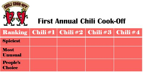 chili cook off score card hosting a chili cook off my midlife kitchen