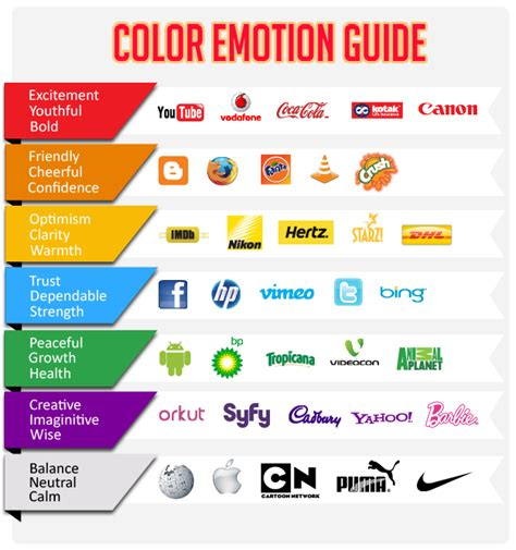 colors of emotions no bullshit advice for choosing a logo you ll