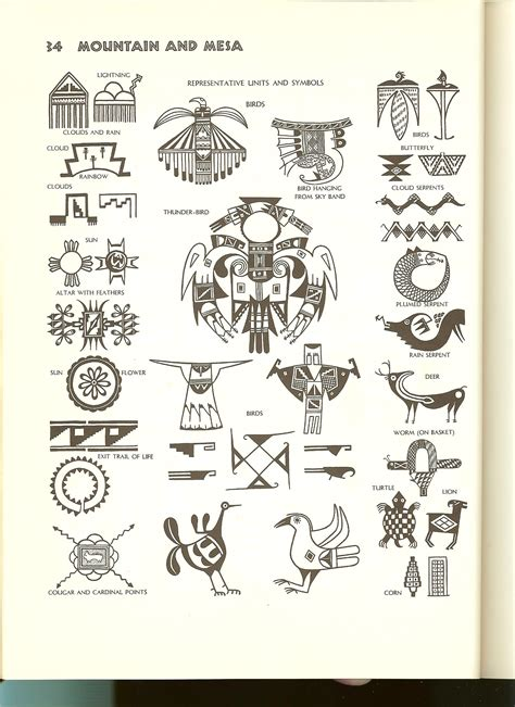 native pattern meaning symbols native american jewelry tips