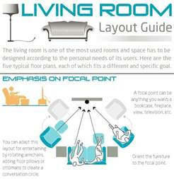 Livingroom Layouts by Choosing A Living Room Layout Bonito Designs