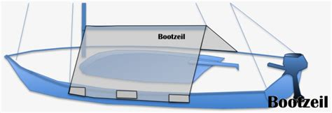 dekzeil zeilboot dekzeil voor zeilboot dekzeil voor boten nl alles