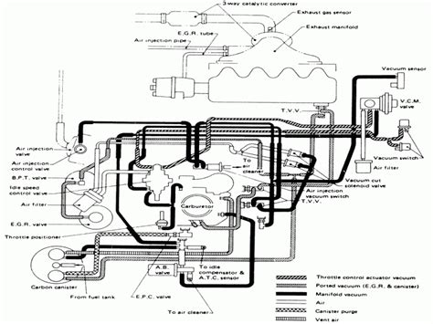 wiring diagram for nissan d21 wiring diagram for 1993