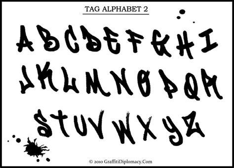 stencil lettere da stare alfabet graffiti free clip free clip