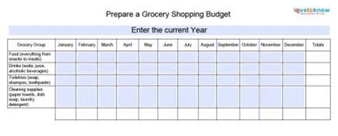 prepare  grocery shopping budget