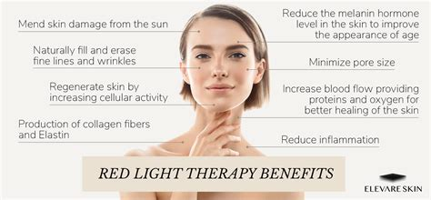 light therapy skin benefits about led anti aging rejuvenation elevare by
