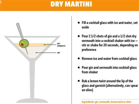 best vermouth for gin martini how to make the gin martini business insider