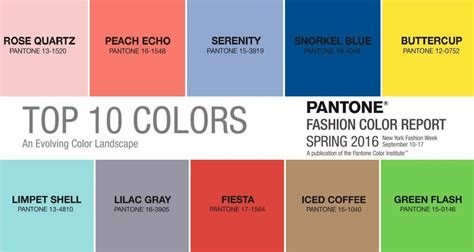 fashion colors for 2016 fashion colors in the interior in 2016