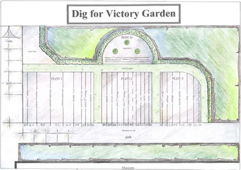 Victory Garden Layout Watford Museum Telling The Story Of Watford Past And Present Activities And Events