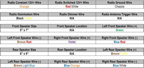 2000 ford zx2 radio wiring diagram 41 wiring