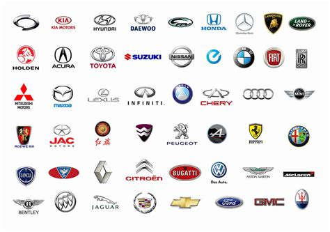different manufacturers and looks all car brands list and car logos by country a z