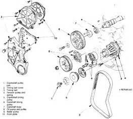 2000 Isuzu Rodeo Engine Diagram How Do You Get The Pulley The Power Steering