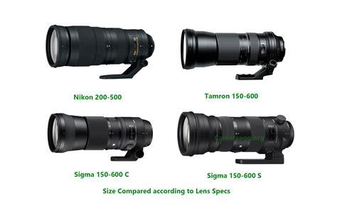 Tamron Sp 150 600mm F 5 6 3 Di Vc Usd Tamron Indonesia tamron sp 150 600mm f 5 6 3 di vc usd news at cameraegg