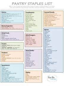 list of kitchen essentials kitchen pantry essentials checklist pantry