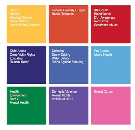 color associations social issues colors and awareness caign on