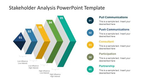 stakeholder analysis powerpoint template slidemodel