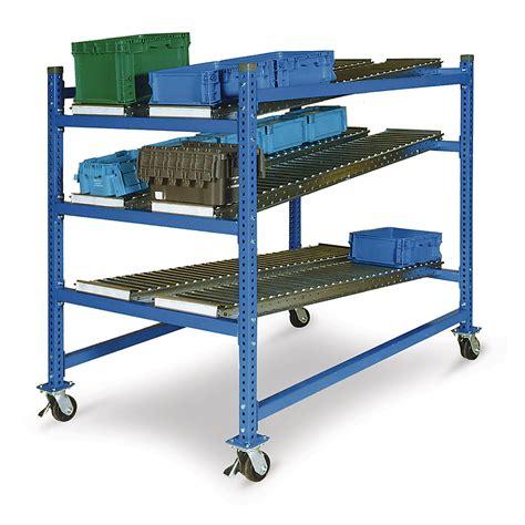 Gravity Flow Racks by Engman Storage Material Handling 187 Gravity Flow