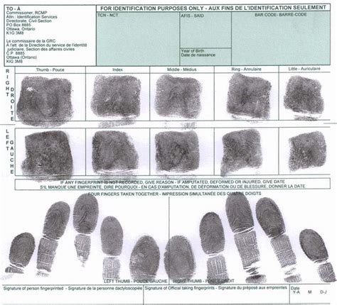 Government Of Canada Criminal Record Pardon Application Fingerprints Archives National Pardon Centre