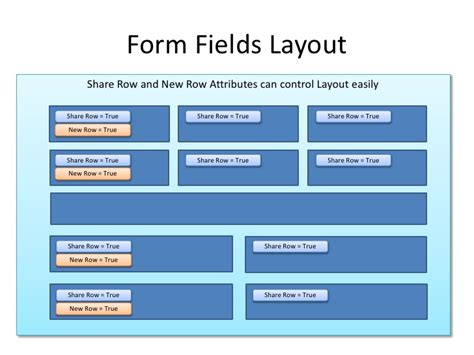 xaml form layout ui atoms lob business form layout for wpf silverlight