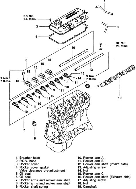 | Repair Guides | Engine Mechanical | Rocker Arm/shafts