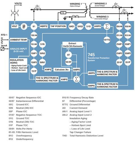 745 transformer management relay