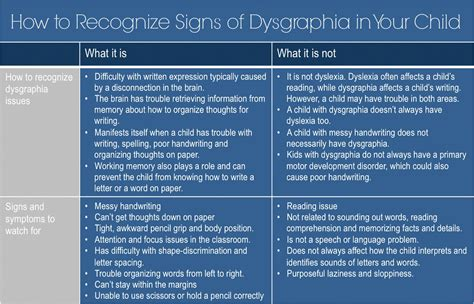 7 Signs That Your Child Is Developing An Disorder by Dysgraphia How To Recognize Signs Of Dysgraphia In Your