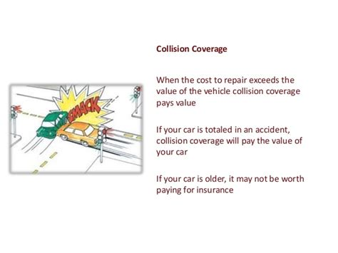 Types Of Auto Insurance by Types Of Car Insurance Coverage