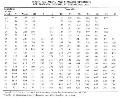 Saint Bernard Weight Chart 7chudesfo