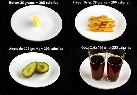 what looks like a you what 200 calories looks like